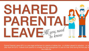 Shared Parental UK Leave all you need to know