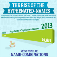 childrens-names-hyphenated-names