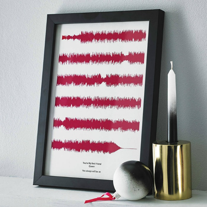 10 Unique Christmas Gifts for 2015 - original_personalised-song-soundwaves-print