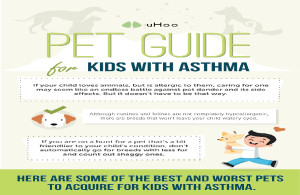 Pets Guide for kids with asthma featured